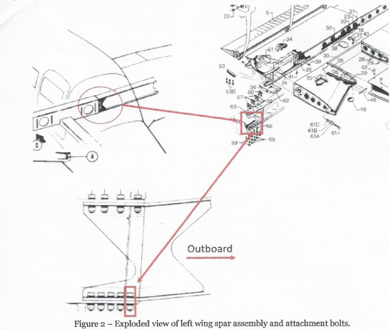 PA28 Inspection Schematic